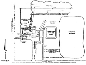 Figure 4: Honey lake power plant components